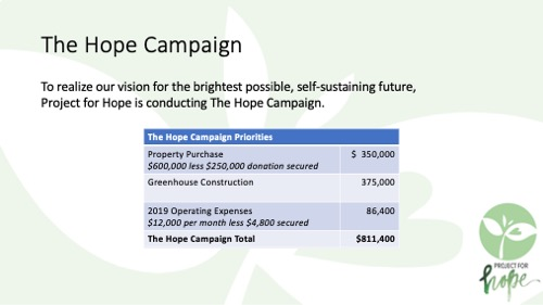 Project for Hope PowerPoint slide 14